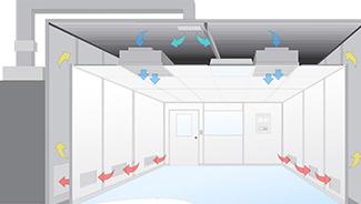 翔泰分享 洁净室无尘室设计要点